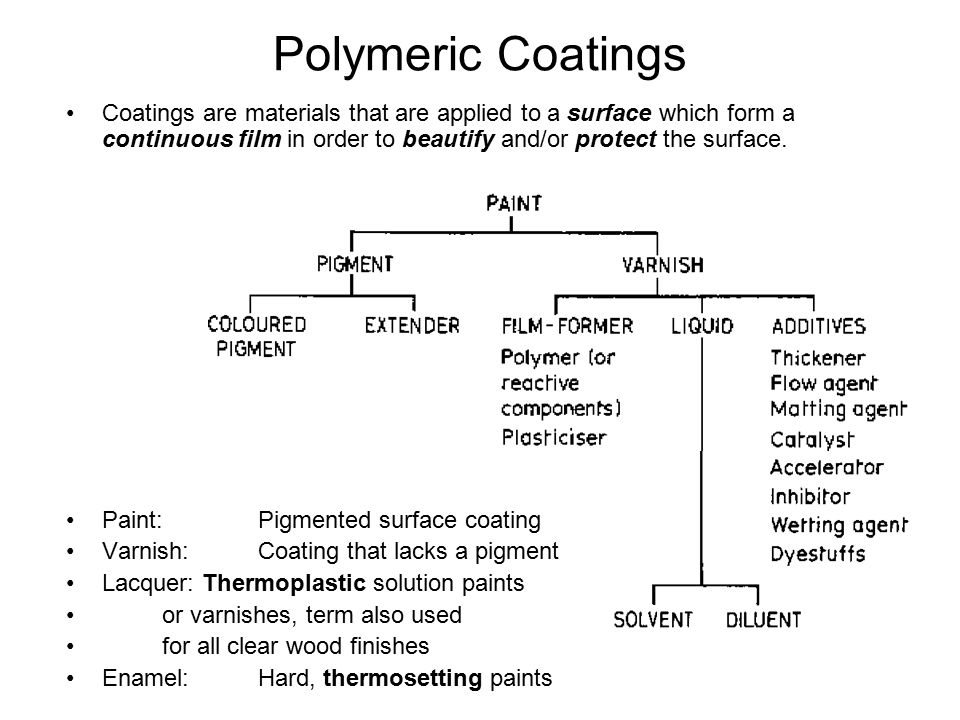 Polymeric Coatings Coatings are materials that are applied to a surface which form a continuous film in order to beautify and/or protect the surface.