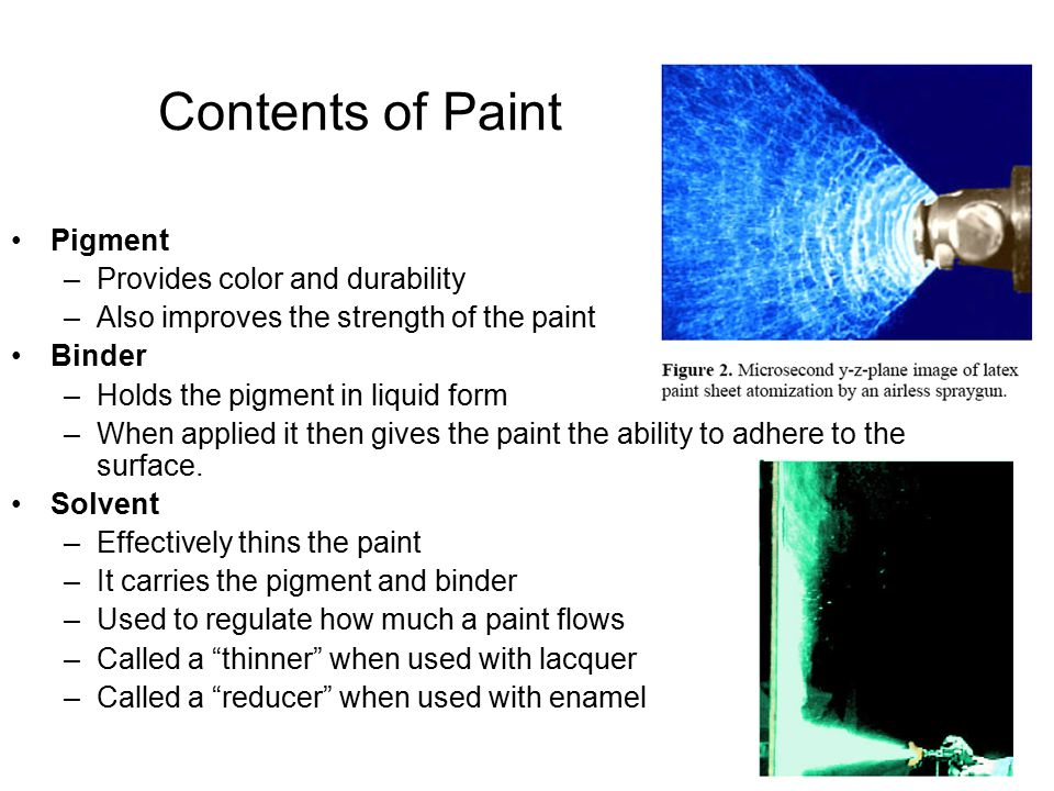 Contents of Paint Pigment Provides color and durability