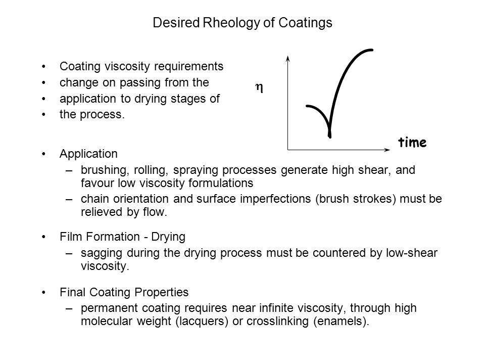 Desired Rheology of Coatings