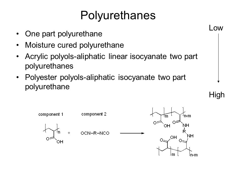 Polyurethanes Low One part polyurethane Moisture cured polyurethane