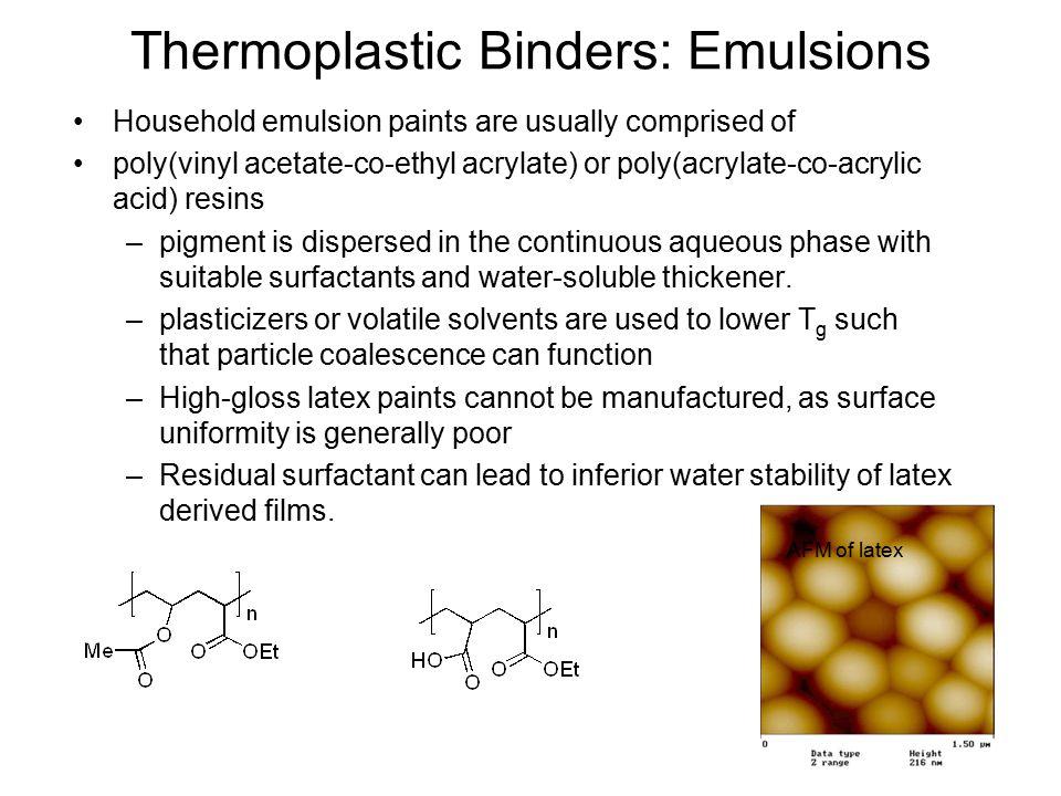 Thermoplastic Binders: Emulsions