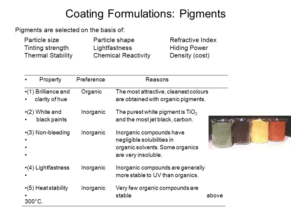 Coating Formulations: Pigments