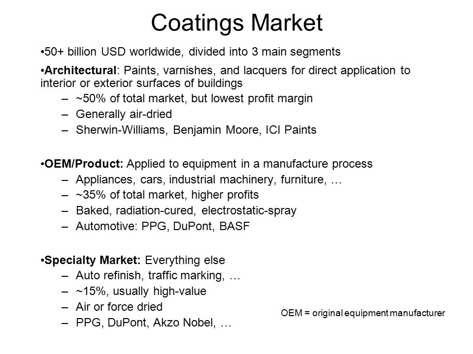 Coatings Market 50+ billion USD worldwide, divided into 3 main segments.