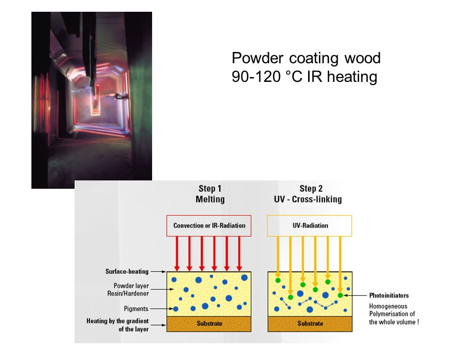 Powder coating wood 90-120 °C IR heating
