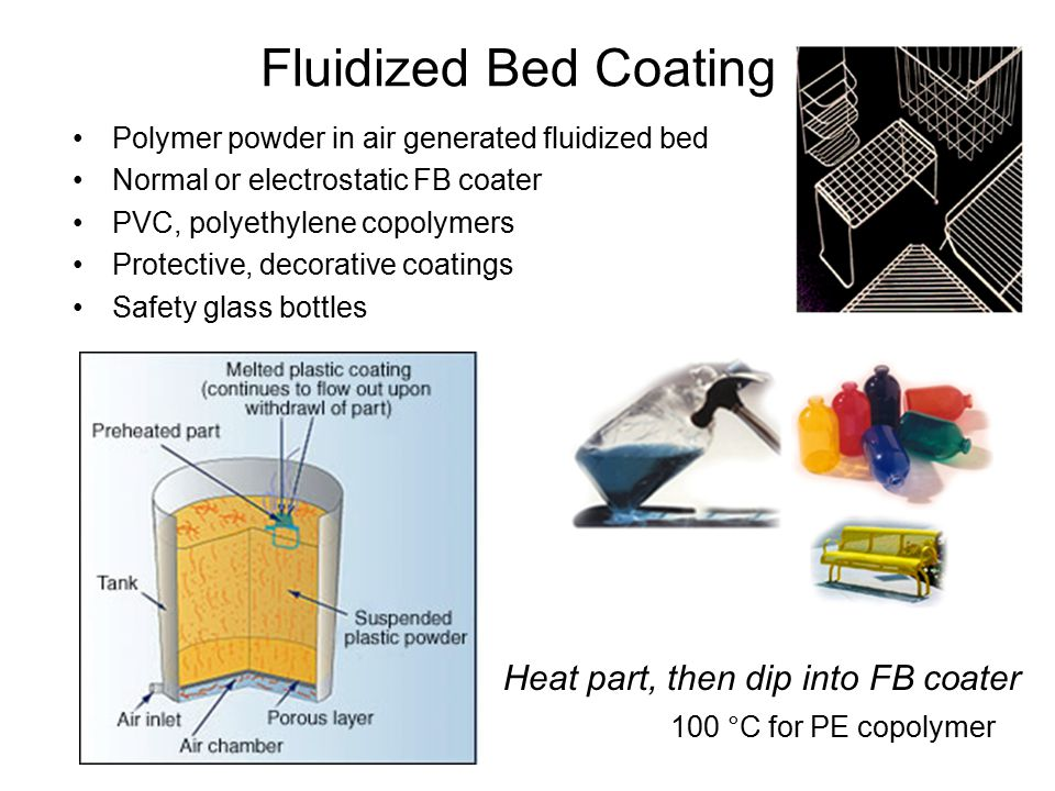 Fluidized Bed Coating Heat part, then dip into FB coater