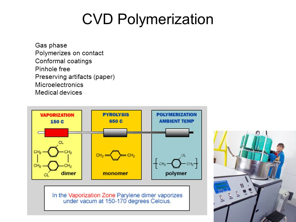 CVD Polymerization Gas phase Polymerizes on contact Conformal coatings