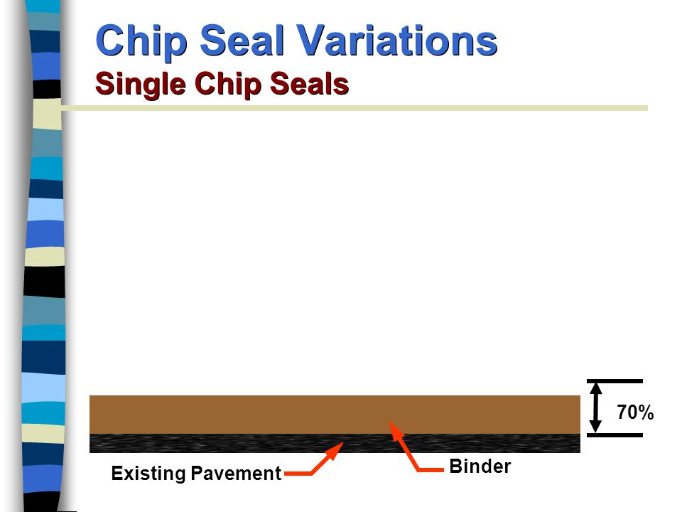 Chip Seal Variations Single Chip Seals