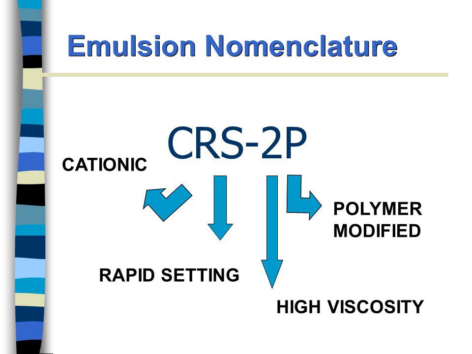 Emulsion Nomenclature