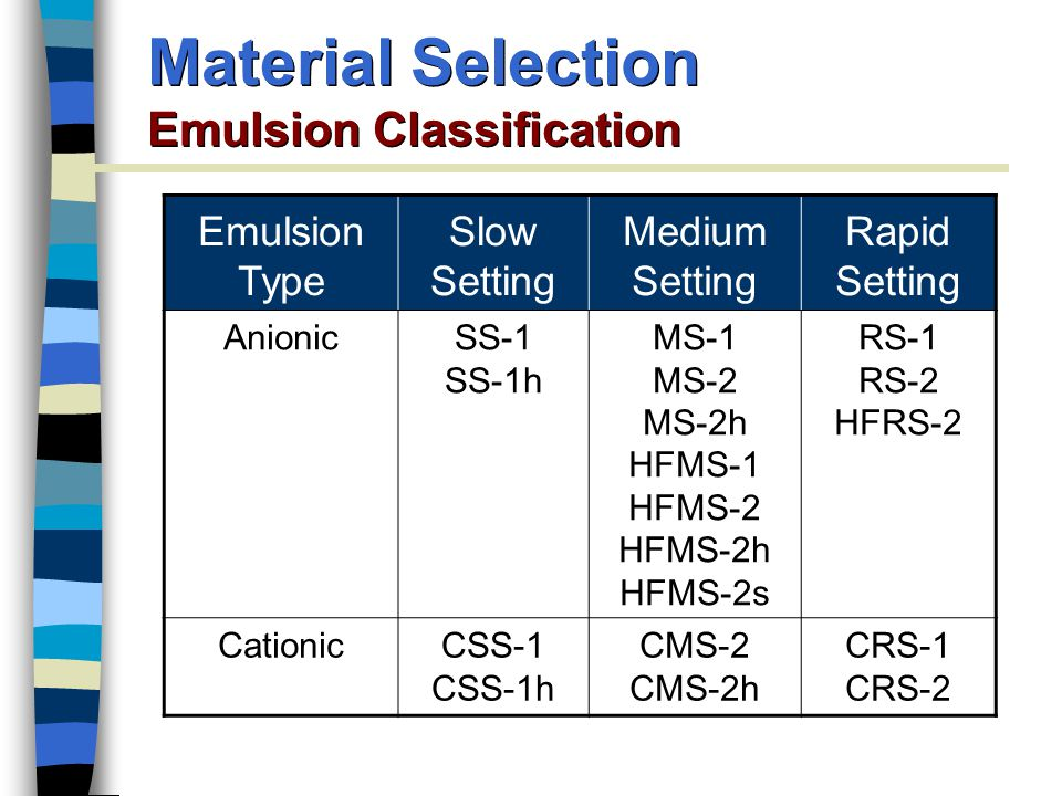 Material Selection Emulsion Classification
