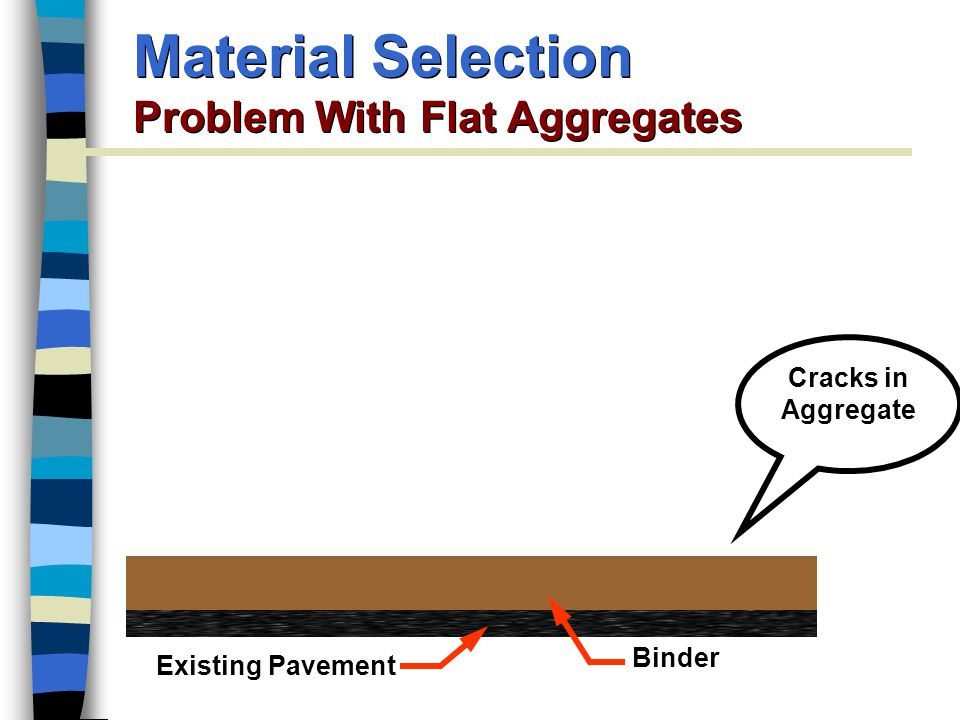 Material Selection Problem With Flat Aggregates