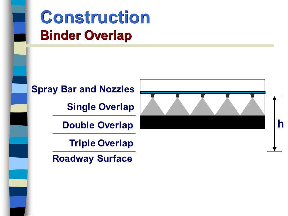 Construction Binder Overlap
