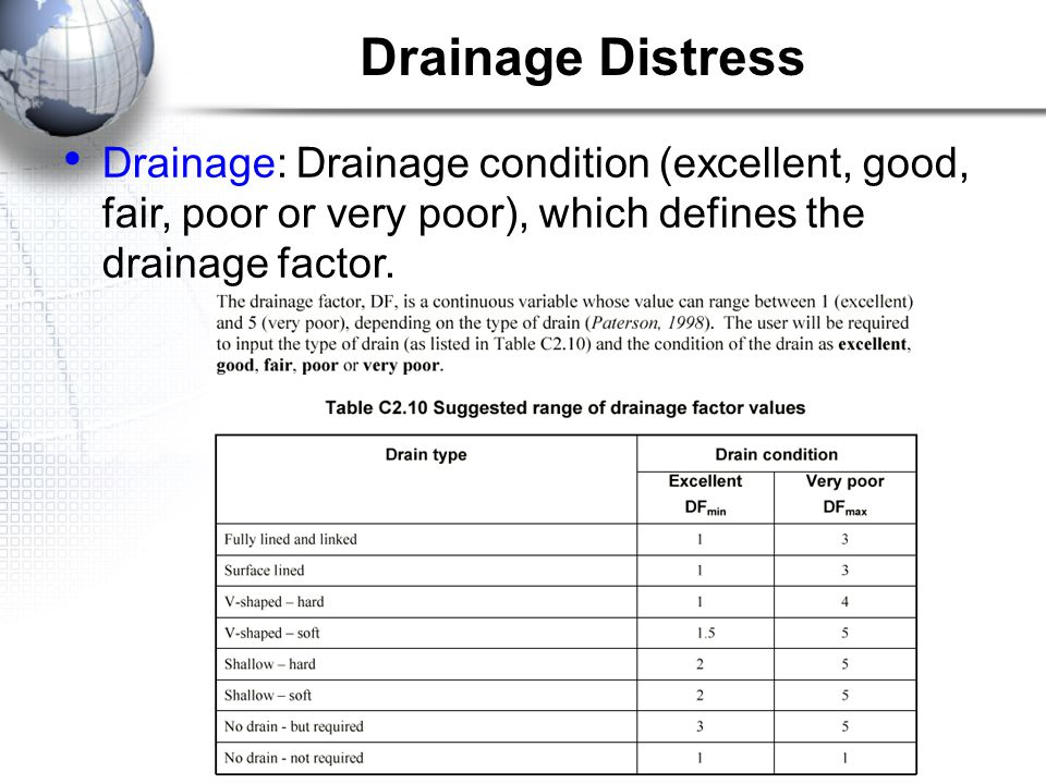 Drainage Distress Drainage: Drainage condition (excellent, good, fair, poor or very poor), which defines the drainage factor.