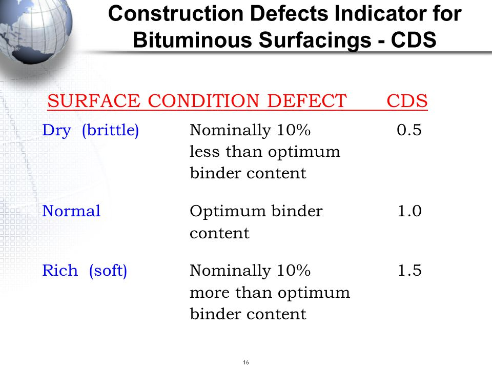 Construction Defects Indicator for Bituminous Surfacings - CDS