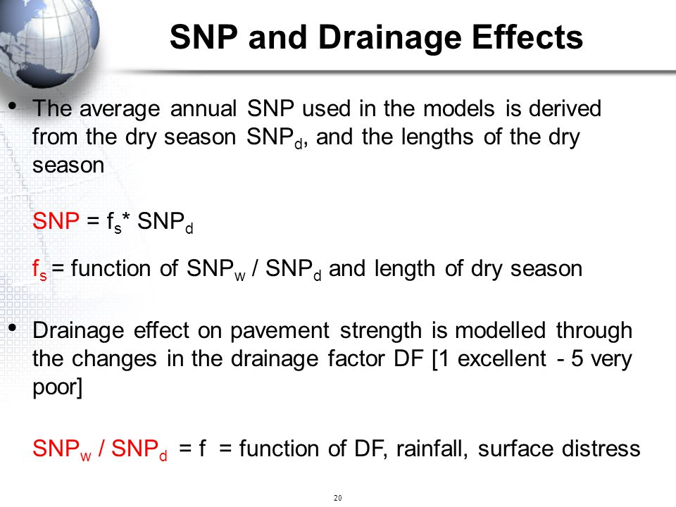 SNP and Drainage Effects