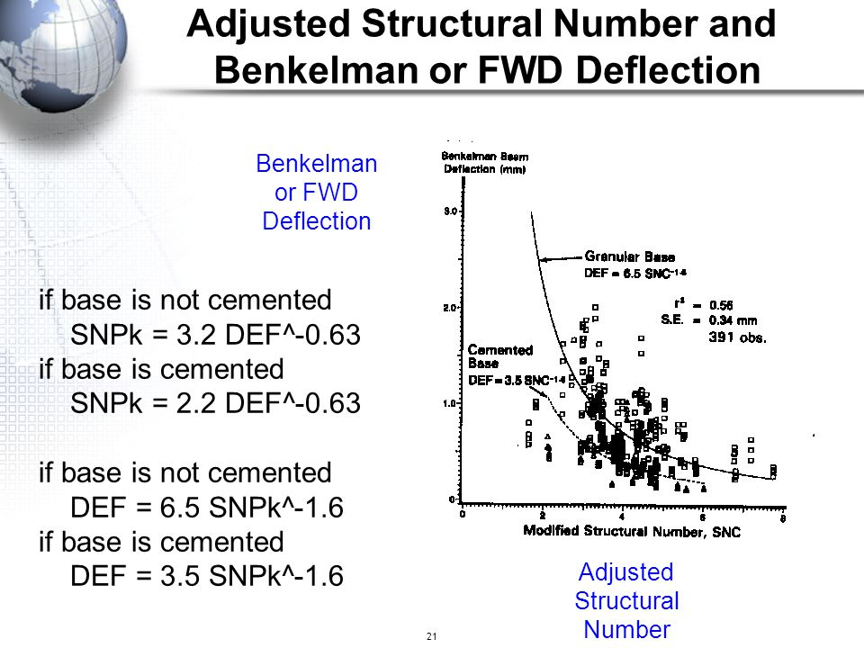 Adjusted Structural Number and Benkelman or FWD Deflection