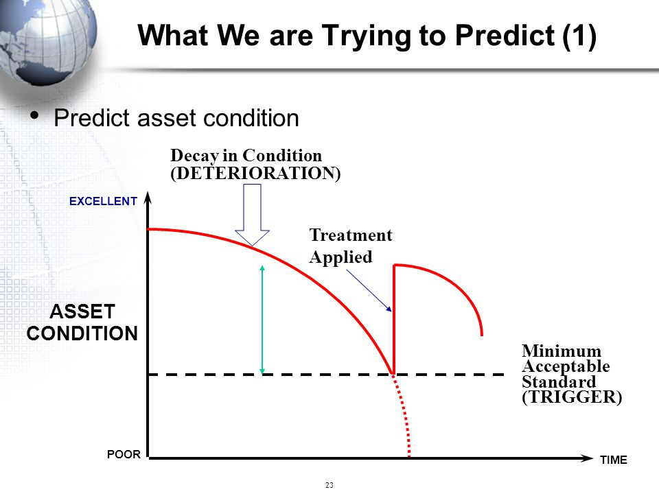 What We are Trying to Predict (1)
