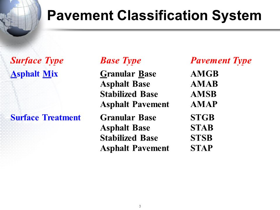 Pavement Classification System