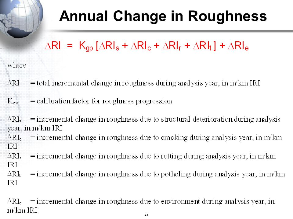 Annual Change in Roughness