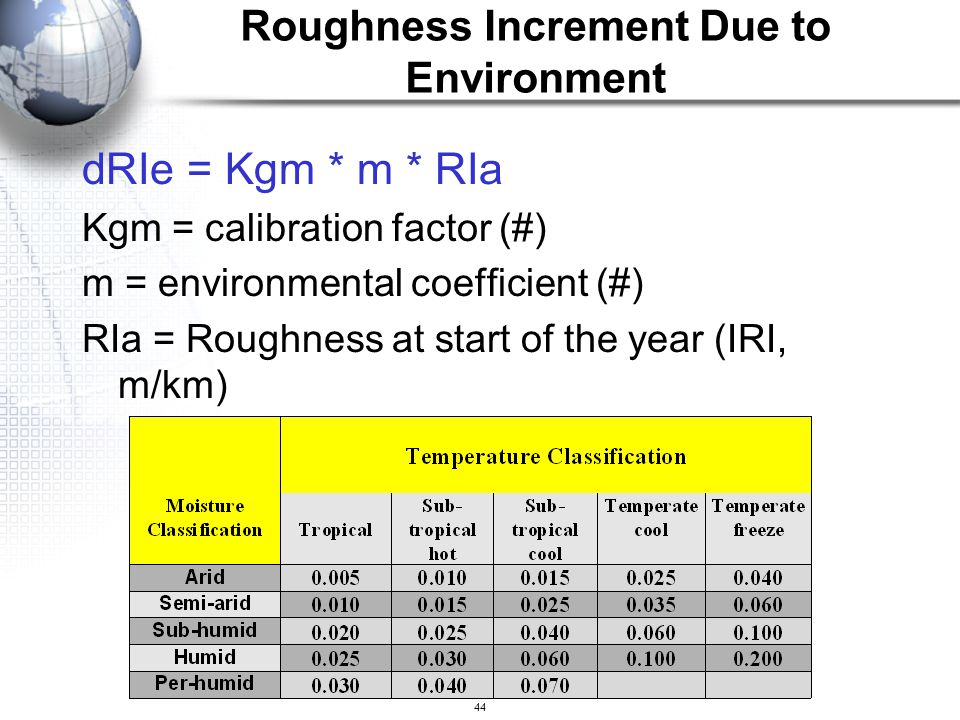 Roughness Increment Due to Environment