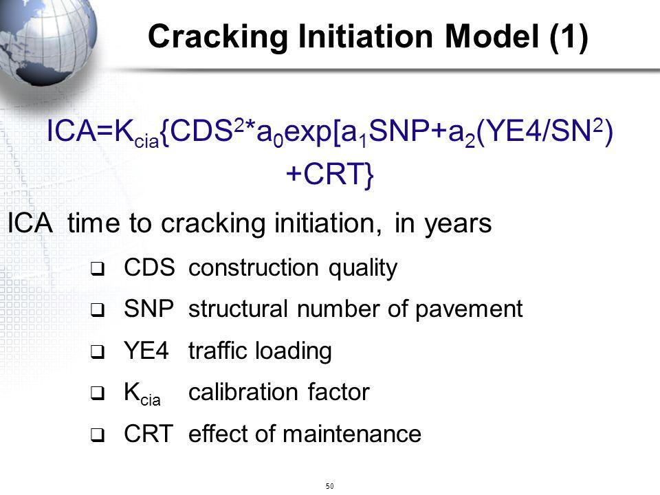 Cracking Initiation Model (1)