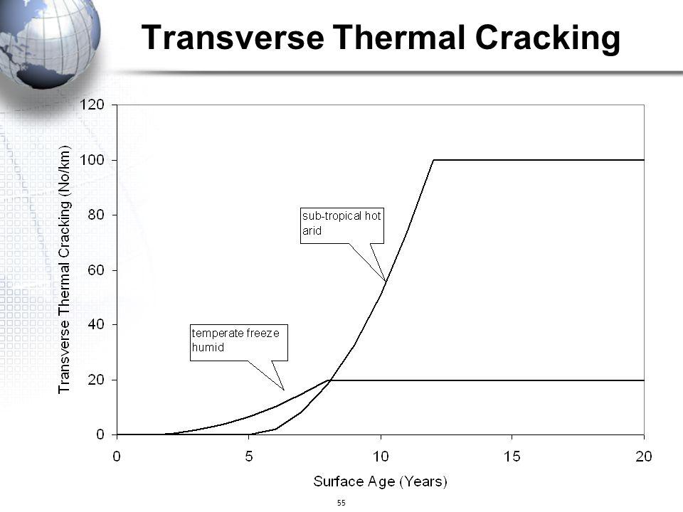 Transverse Thermal Cracking