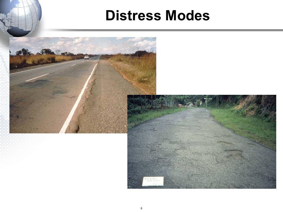 Distress Modes 6
