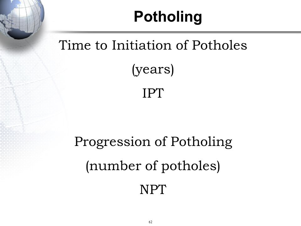 Potholing Time to Initiation of Potholes (years) IPT