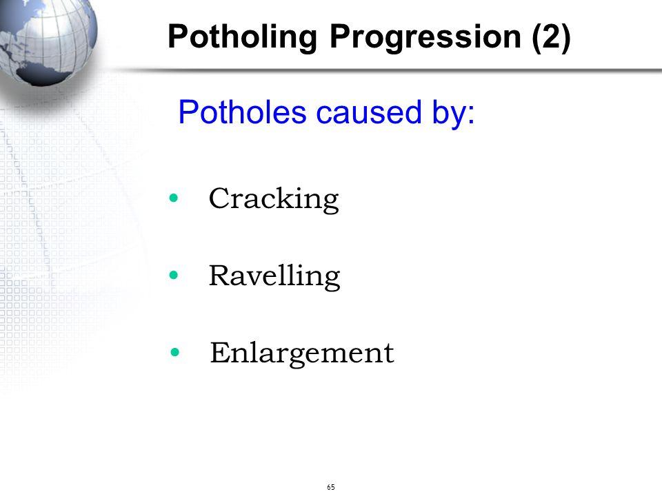 Potholing Progression (2)