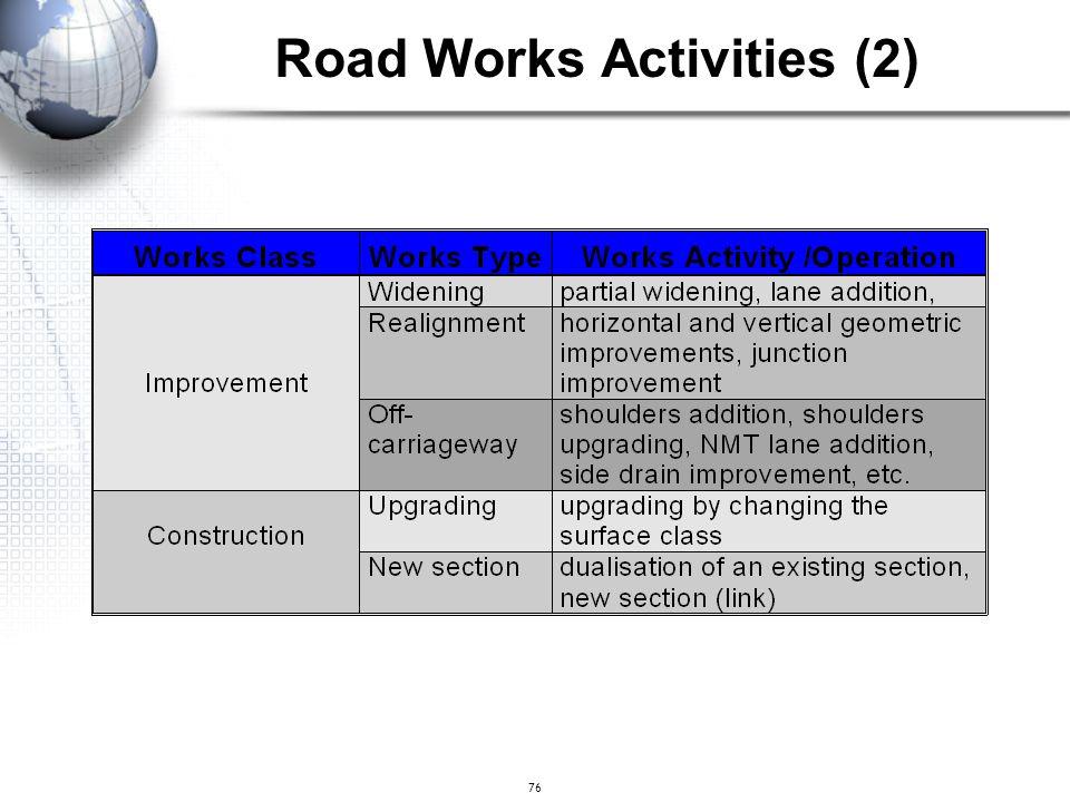 Road Works Activities (2)