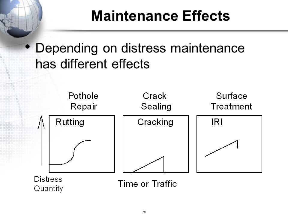 Maintenance Effects Depending on distress maintenance has different effects 78