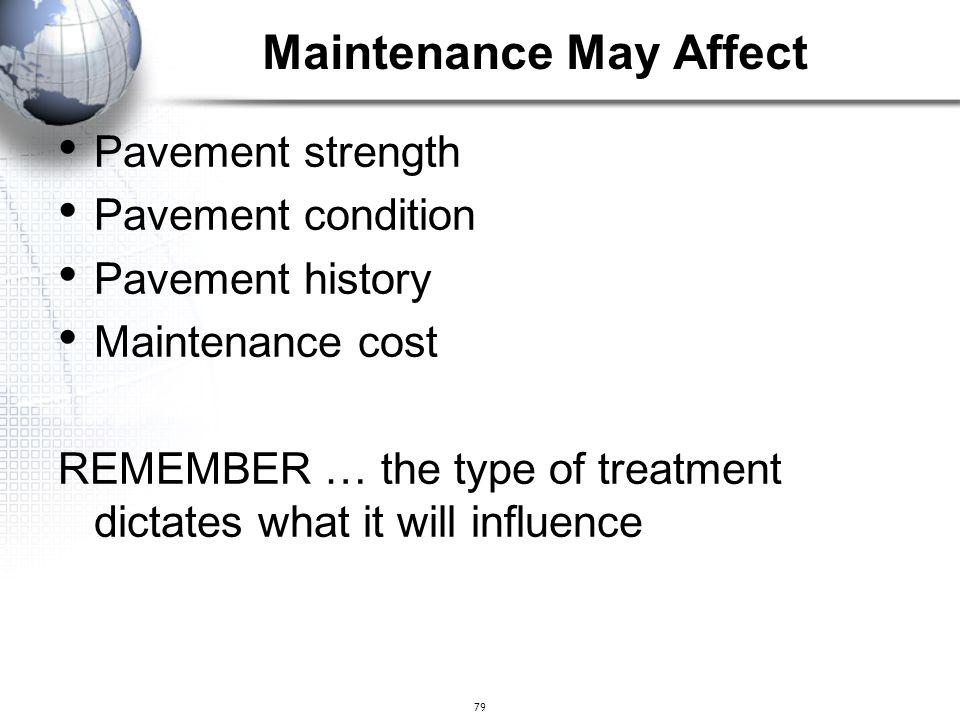 Maintenance May Affect