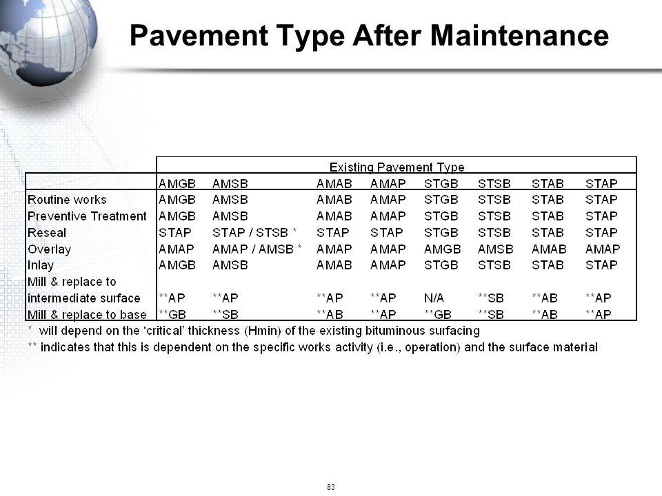 Pavement Type After Maintenance