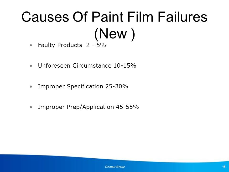 Causes Of Paint Film Failures (New )