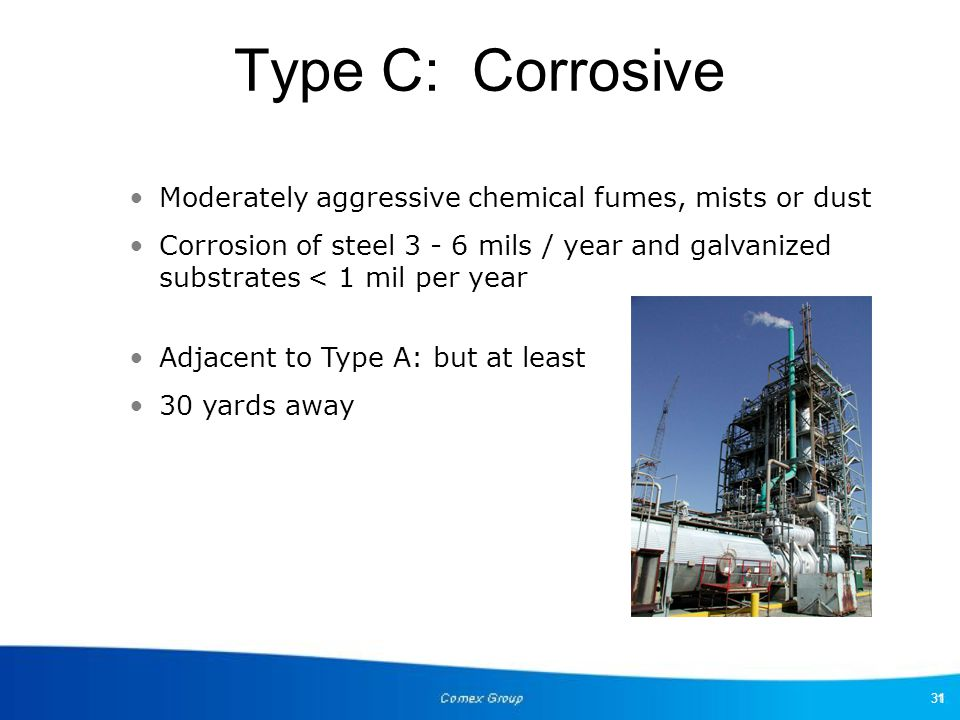 Type C: Corrosive Moderately aggressive chemical fumes, mists or dust