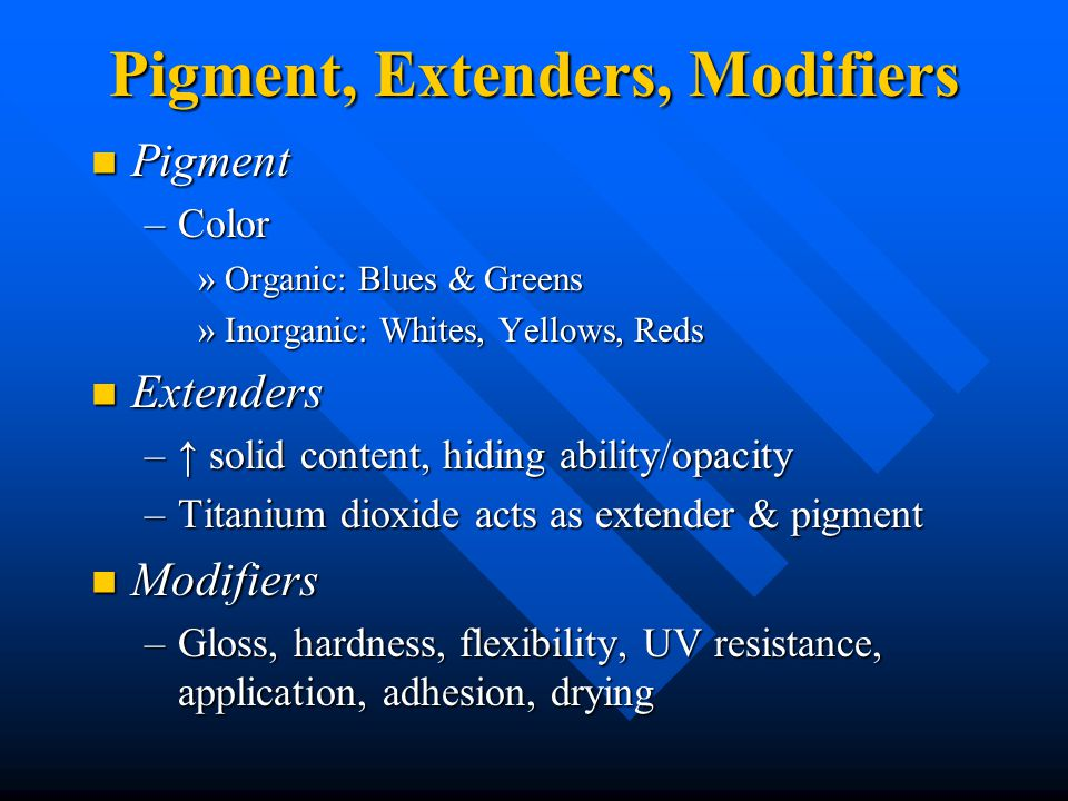 Pigment, Extenders, Modifiers
