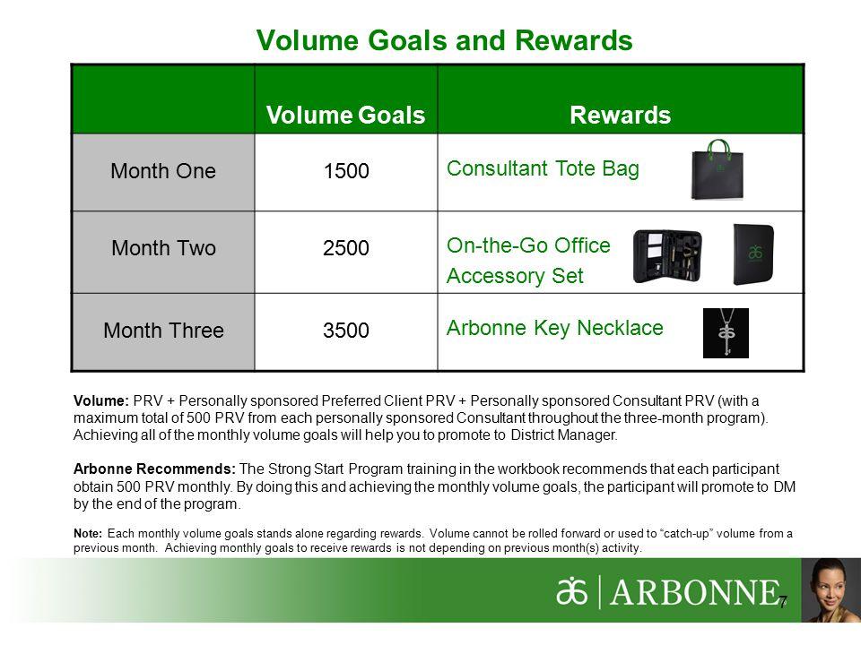 Volume Goals and Rewards