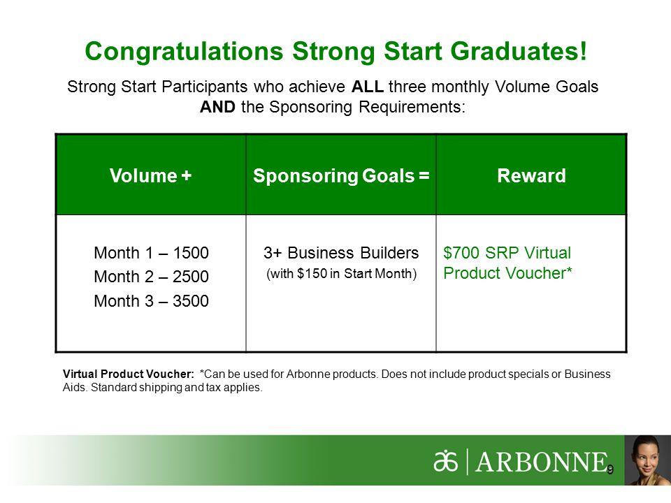 Congratulations Strong Start Graduates!
