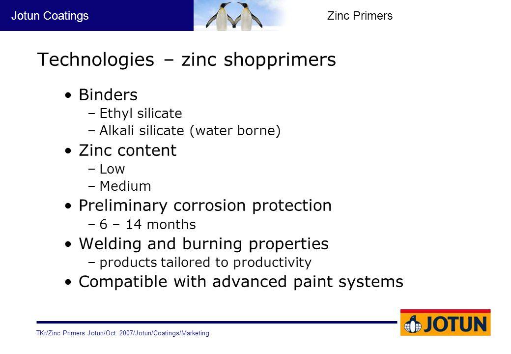 Technologies – zinc shopprimers