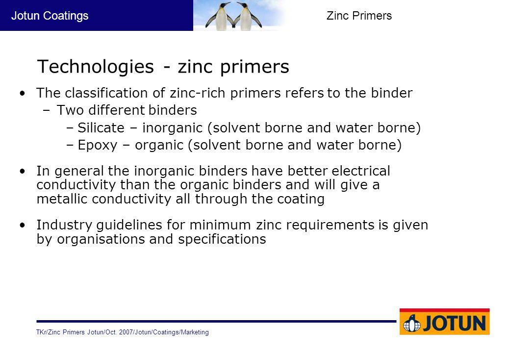 Technologies - zinc primers