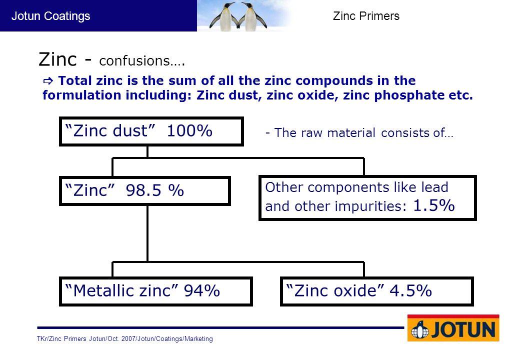 Zinc - confusions…. Zinc dust 100% Zinc 98.5 % Metallic zinc 94%