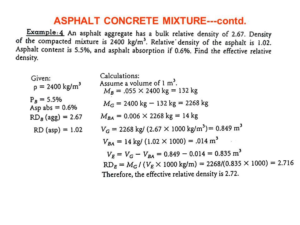 ASPHALT CONCRETE MIXTURE---contd.