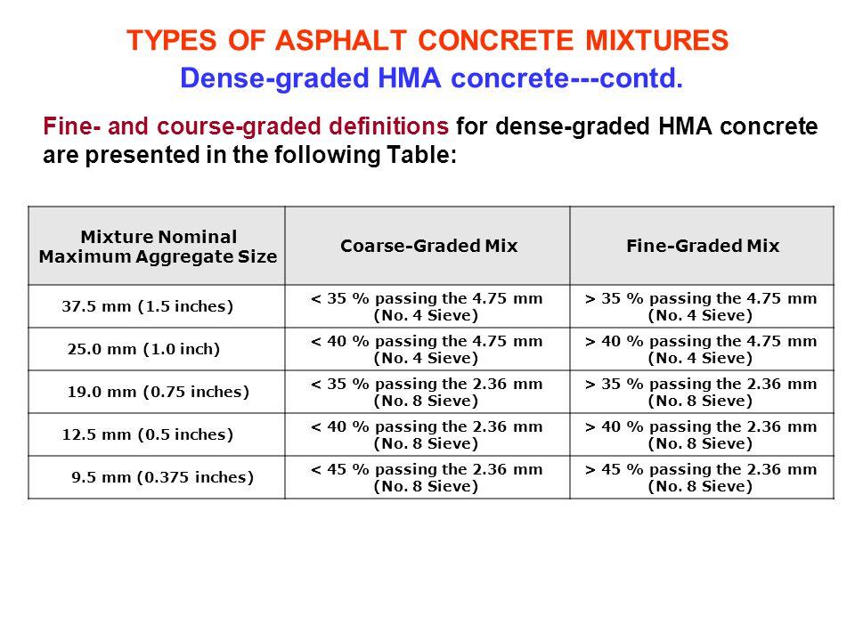 TYPES OF ASPHALT CONCRETE MIXTURES Dense-graded HMA concrete---contd.