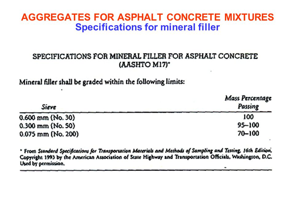 AGGREGATES FOR ASPHALT CONCRETE MIXTURES Specifications for mineral filler