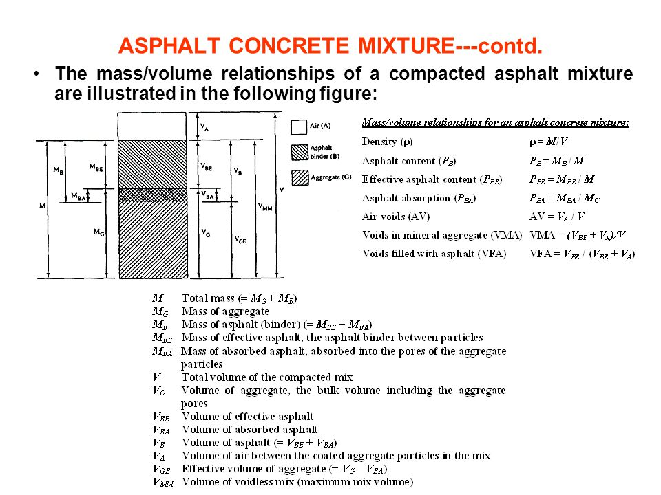 ASPHALT CONCRETE MIXTURE---contd.