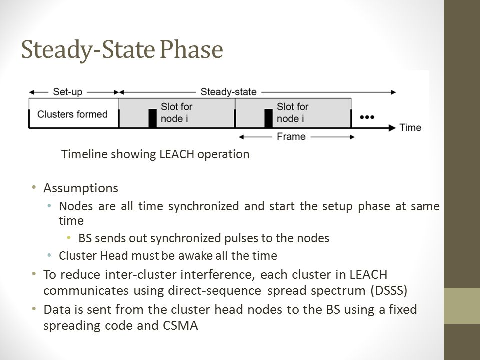 Steady-State Phase Assumptions