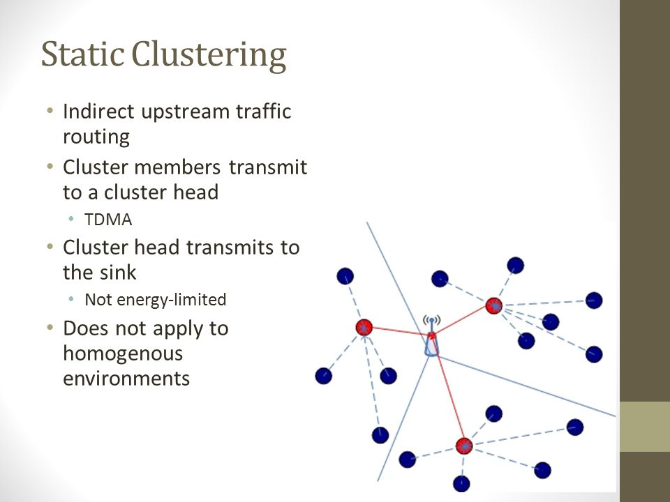 Static Clustering Indirect upstream traffic routing