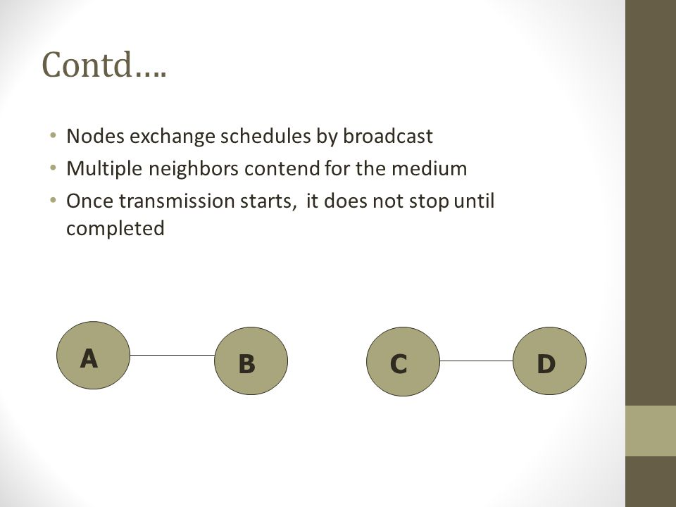Contd…. A B C D Nodes exchange schedules by broadcast
