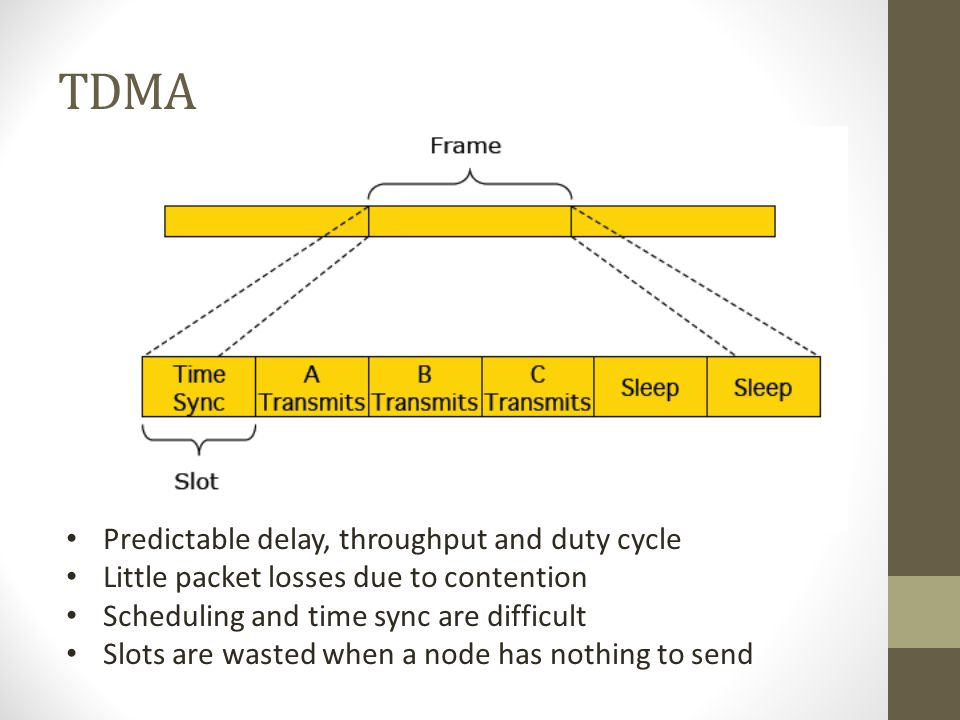 TDMA Predictable delay, throughput and duty cycle