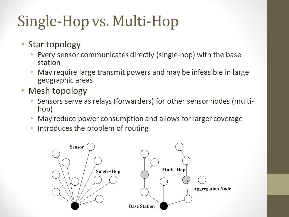 Single-Hop vs. Multi-Hop