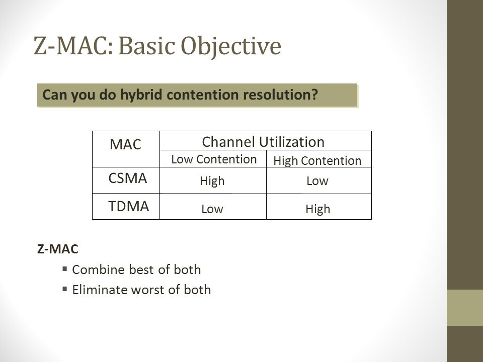 Z-MAC: Basic Objective